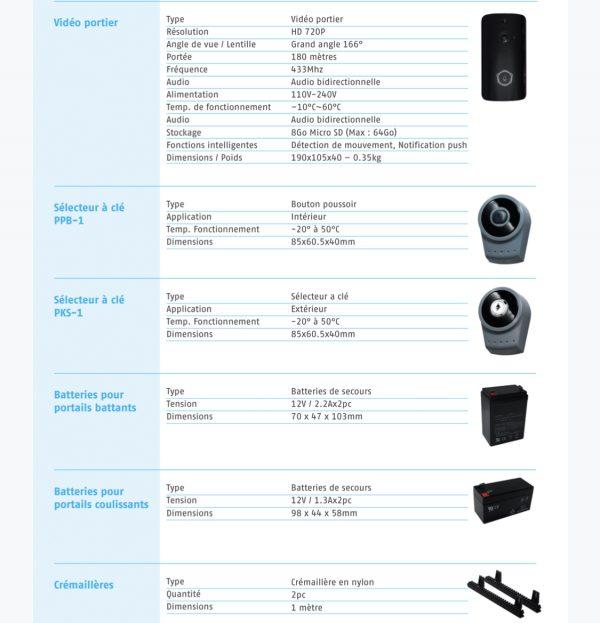 Accessoire pour automatismes POWERTECH AUTOMOTION par CLAUSIO