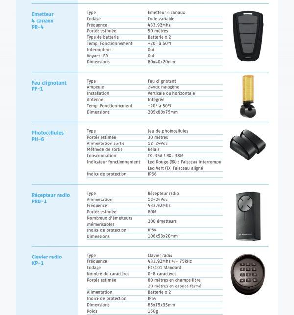 Suite accessoires POWERTECH AUTOMOTION par Clausio